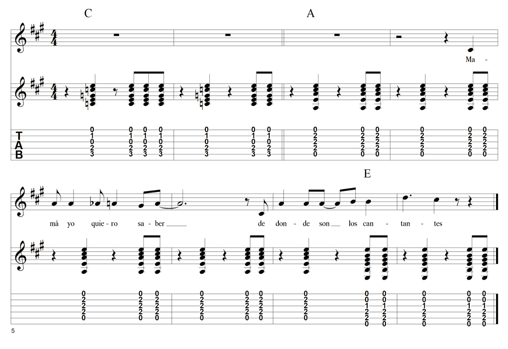 Image 1: Guitar strumming in the Style of   Rafael Cueto. This is mimicking the conga pattern.