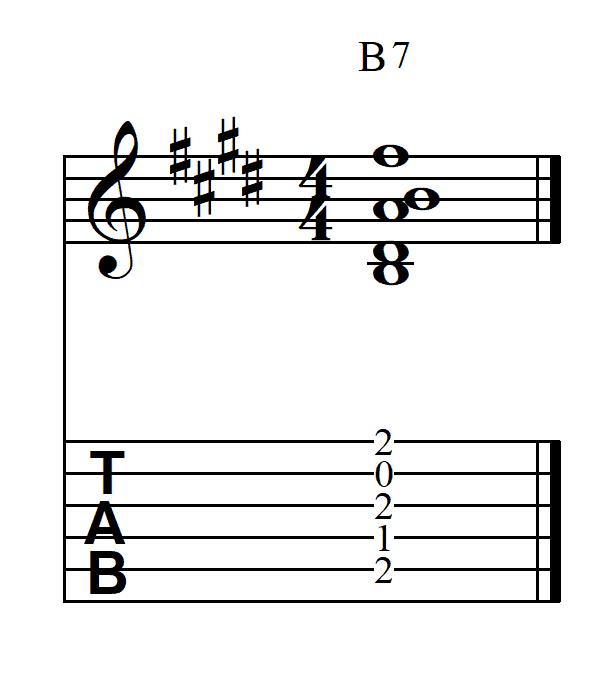 Image 6: Modern B7 chord
