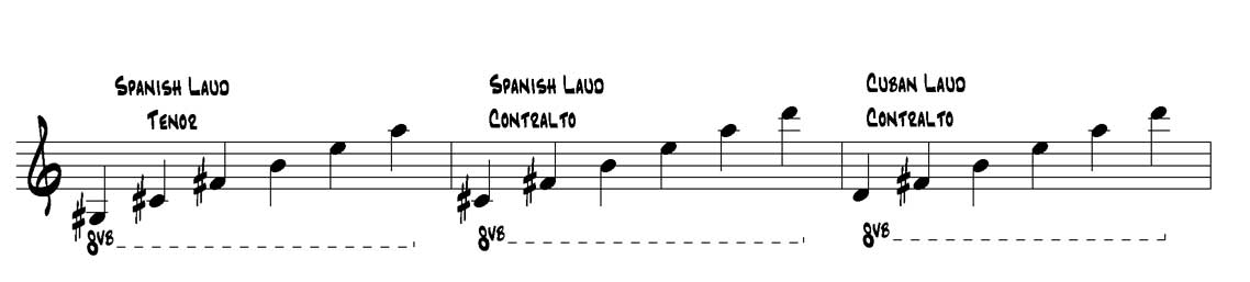 Cuban Laud Tunings